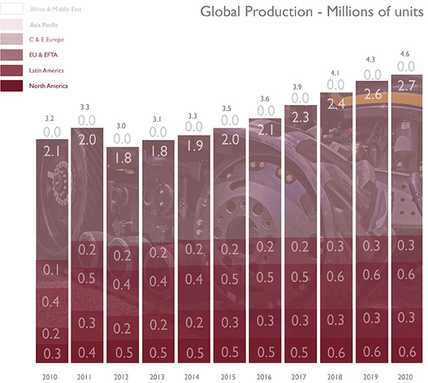 global-production-graph-v1